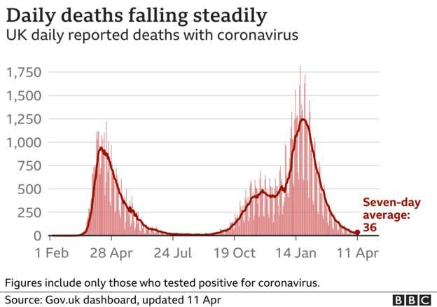 Coronavirus - 11th April 2021 4761e710