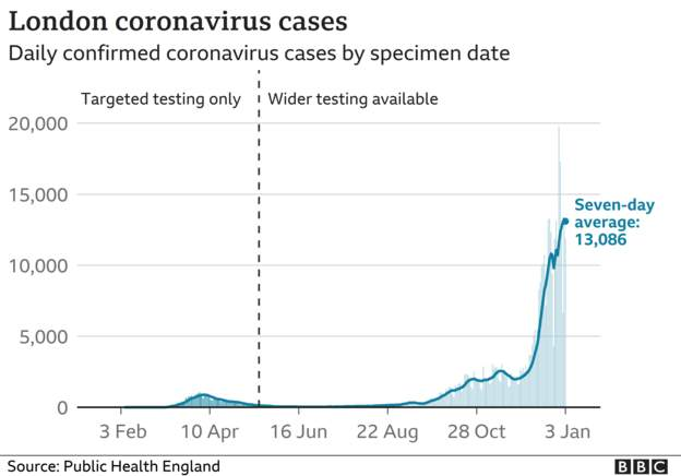 Coronavirus - 9th January 4c444710