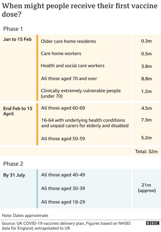 Coronavirus - 6th March 2021 5a81f910