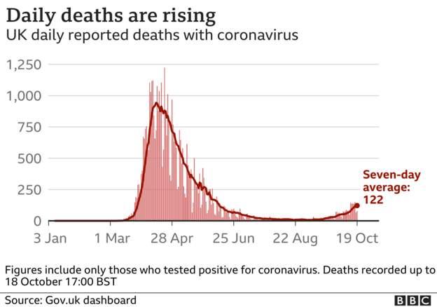Coronavirus - 19th October 67b70410