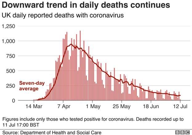Coronavirus - 12th July 6b937a10