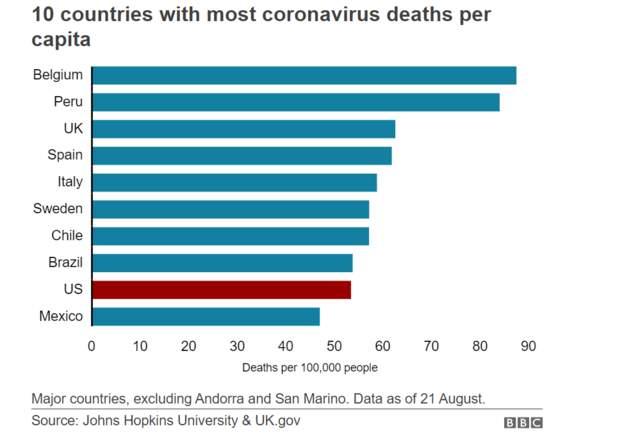 Coronavirus - 31st August 6e798e10