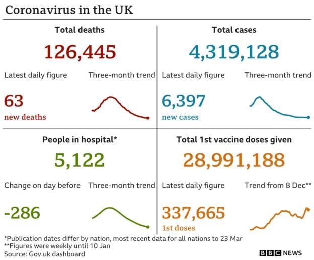 Coronavirus - 25th March 2021 6f379f10