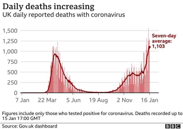Coronavirus - 16th January 2021 711cc910