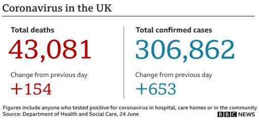 Coronavirus - 24th June 75ea2610