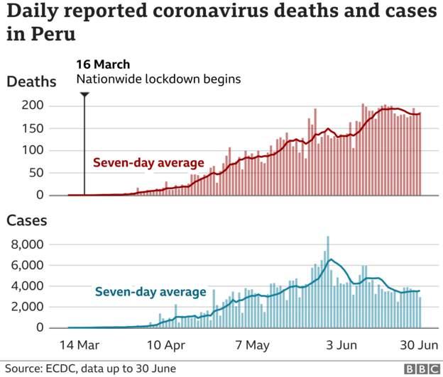 Coronavirus - 1st JULY 76ee7f10