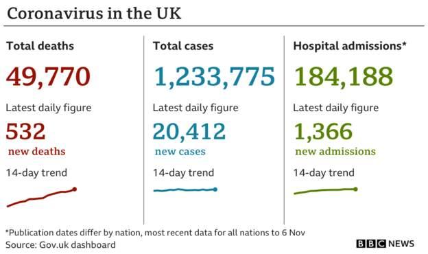 Coronavirus - 11th November 7a48a310