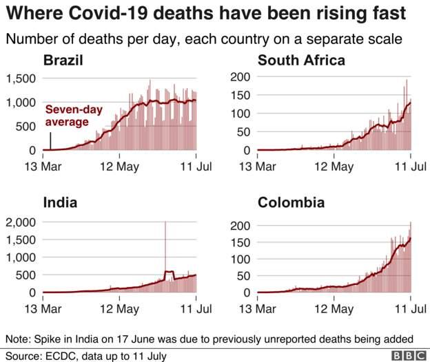 Coronavirus - 12th July 7b8f4810
