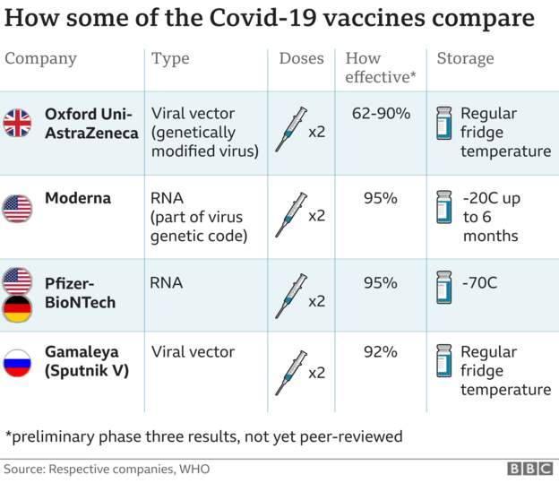 Coronavirus - 30th November 89bee110