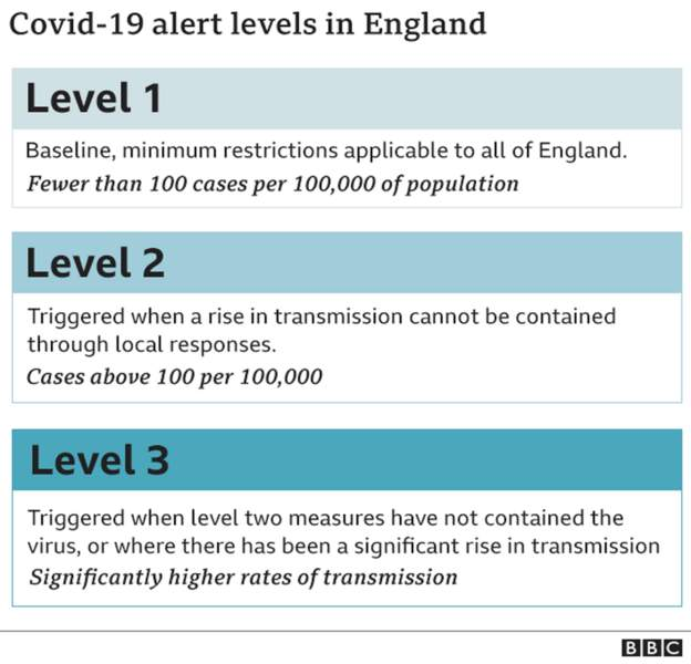 Coronavirus - 12th October 8a39f811