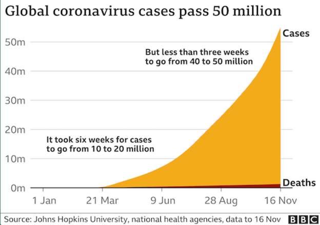 Coronavirus - 17th November 8bc4f410
