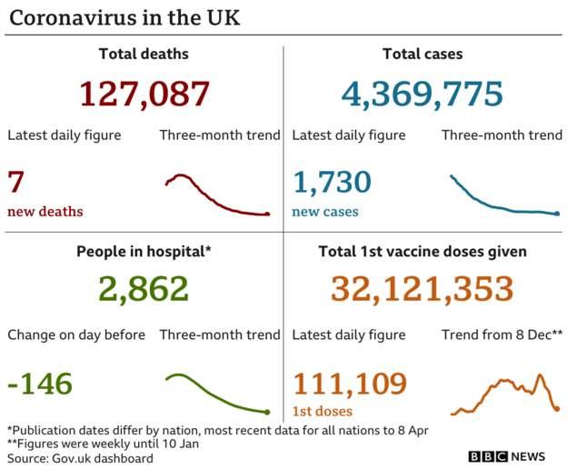 Coronavirus - 11th April 2021 9c66d910