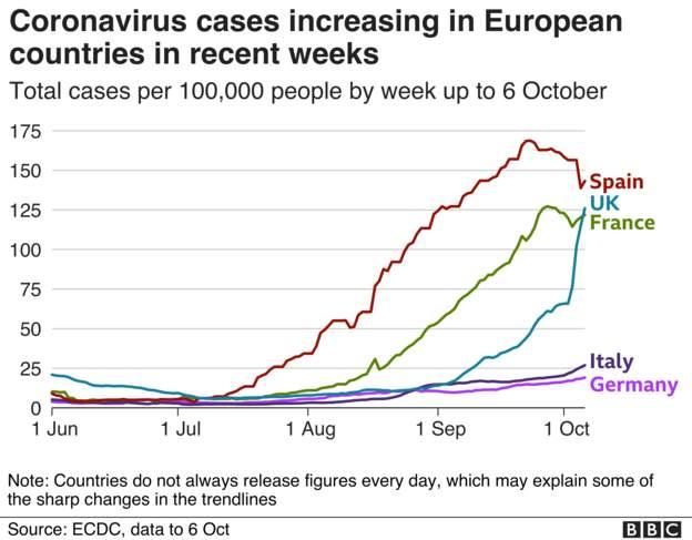Coronavirus - 8th October 9d152310