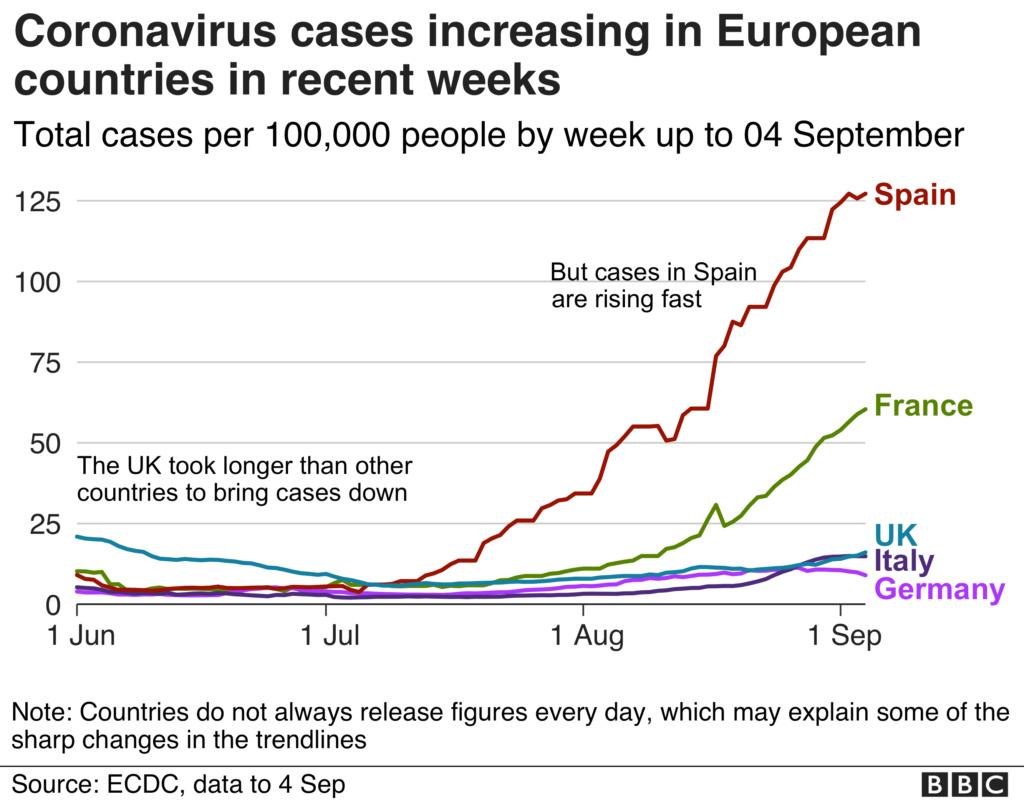 Coronavirus - 5th September _1142513