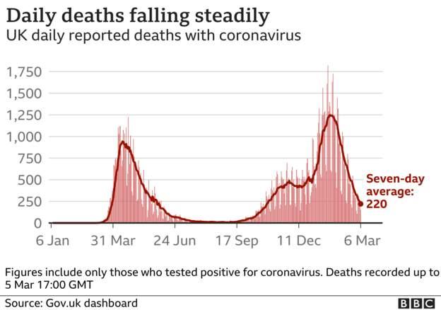 Coronavirus - 6th March 2021 Ad5c2d10