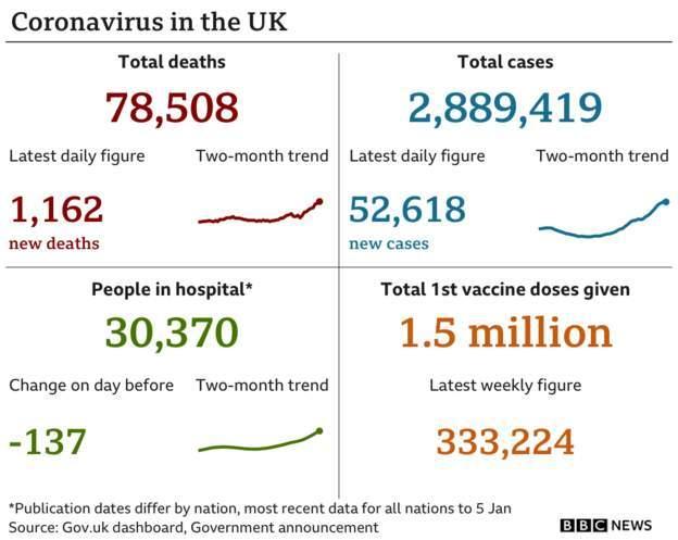 Coronavirus - 8th January B5dba110
