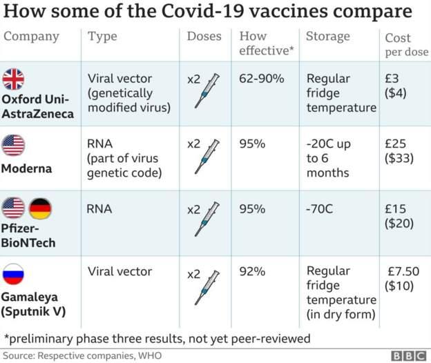 Coronavirus - 30th December B9030310