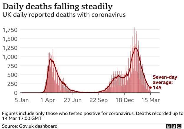 Coronavirus - 15th March Cade0010