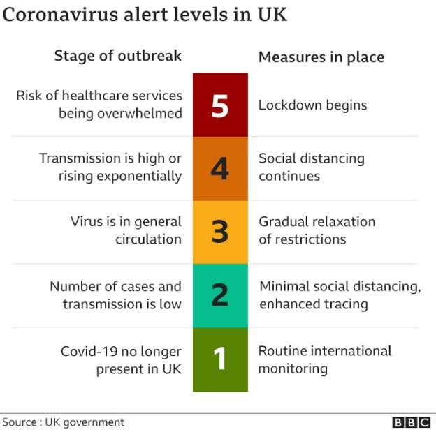 Coronavirus - 4th January D4d34a10