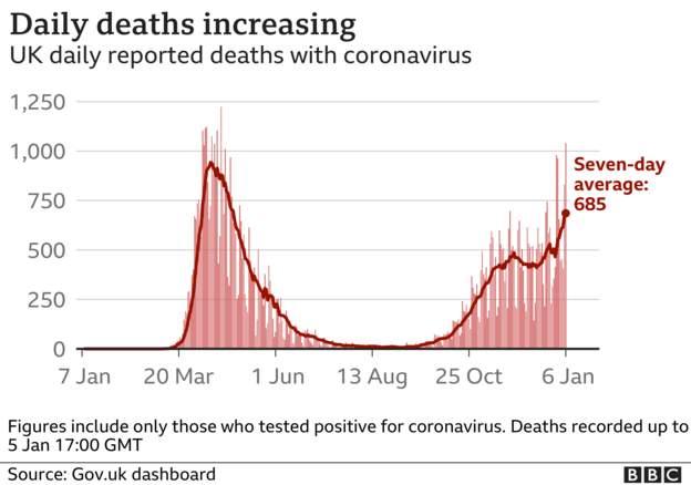Coronavirus - 6th January D5d4a810