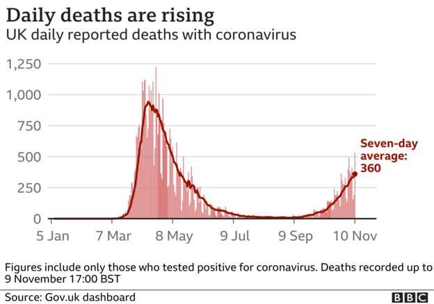 Coronavirus - 11th November D842a110