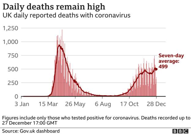 Coronavirus - 29th December Dad3e610