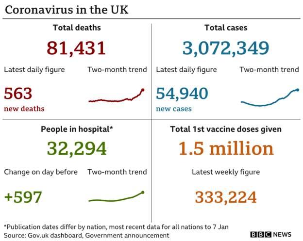 Coronavirus - 11th January 2021 Dd417510