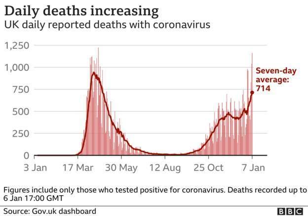 Coronavirus - 8th January Dd723910