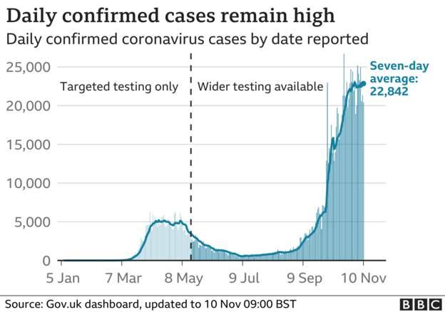 Coronavirus - 11th November De53ce10