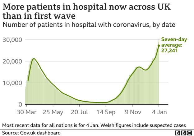 Coronavirus - 6th January Decccc10