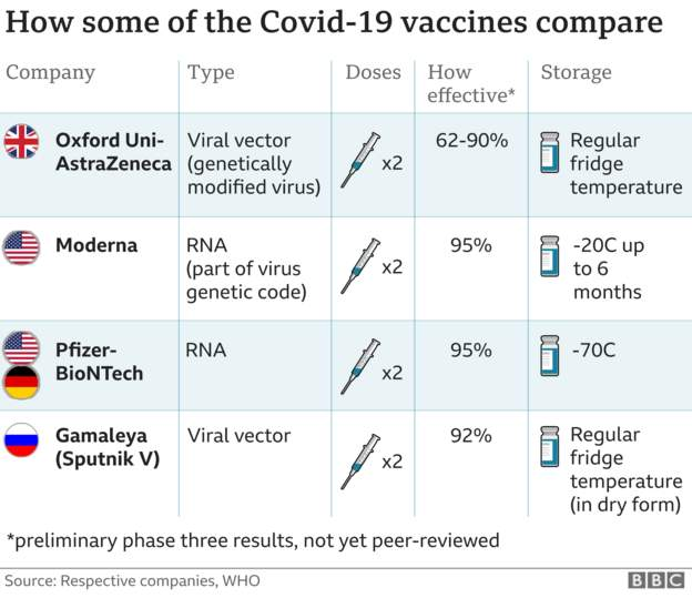 Coronavirus - 2nd December E47ffa10