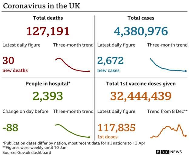 Coronavirus - 15th April 2021 E8209a10