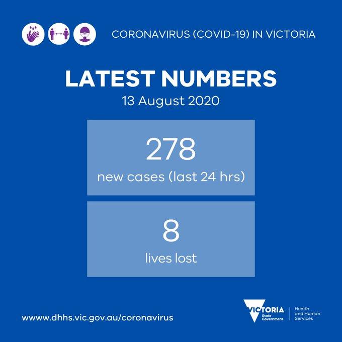 Coronavirus - 13th August Efqpvz10