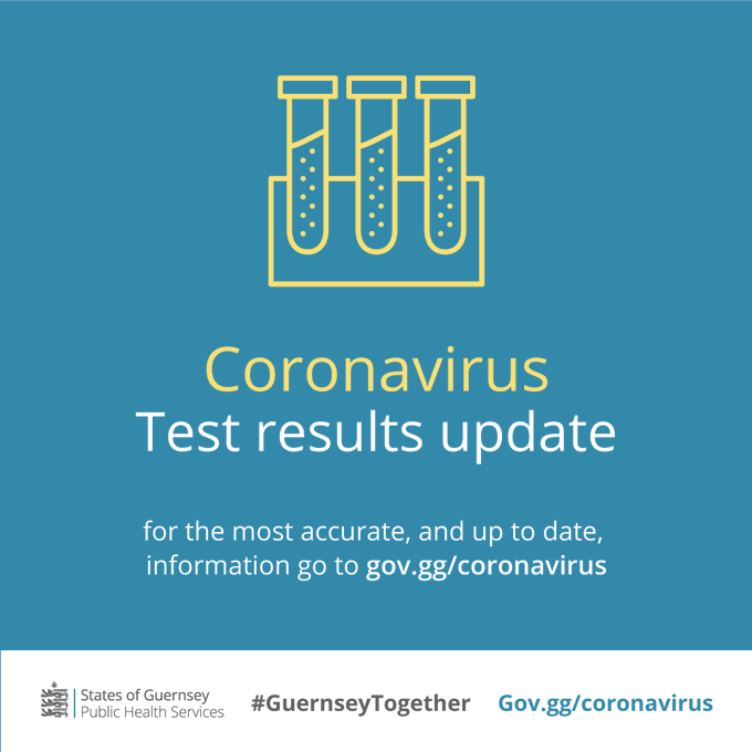 Coronavirus - 20th October Ekw9d010