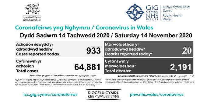 Coronavirus - 14th November Emyaph10