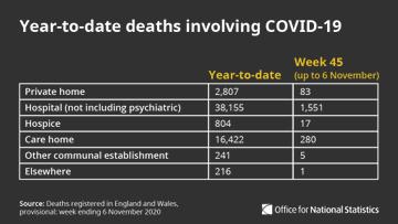 Coronavirus - 17th November Enbbng10