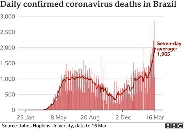 Coronavirus - St Patrick's Day 2021 Fb971410