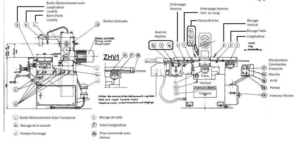 Ernault Somua Z1C / ZHV1 et Z3C / ZHV3 Z1c10