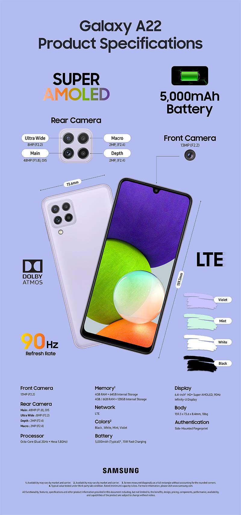 Cập nhật thông số kỹ thuật Galaxy A22 sắp bán tại Viettel Store Galaxy10