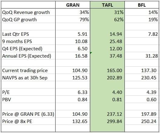 GRAN/BFL/TFL 3e184b10