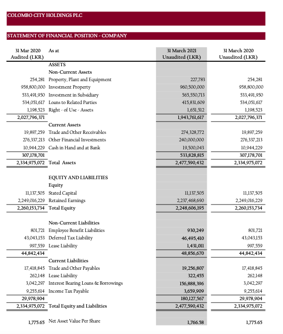 COLOMBO CITY HOLDINGS PLC (PHAR N.0000) - Page 8 Screen49