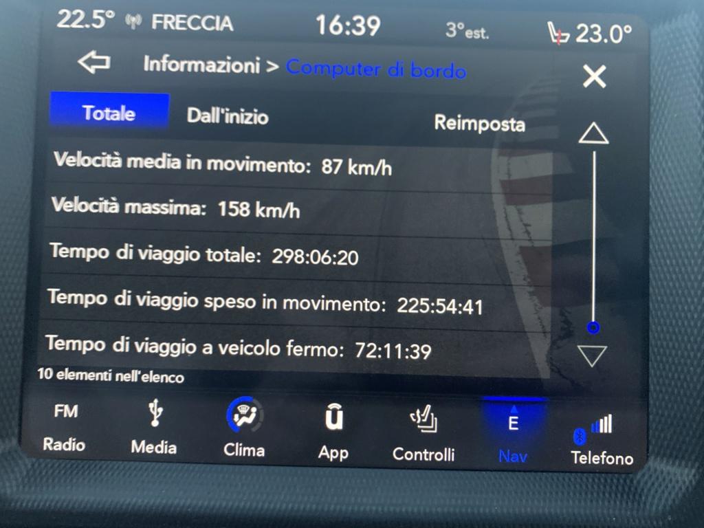 Quanti km reali ha la mia jeep A30fa110