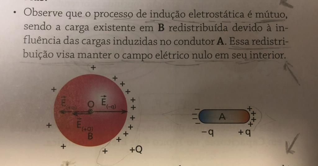 Indução eletrostática Img_0411