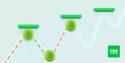 トレンドプルバックのトレード方法を知っていますか? Trendp10