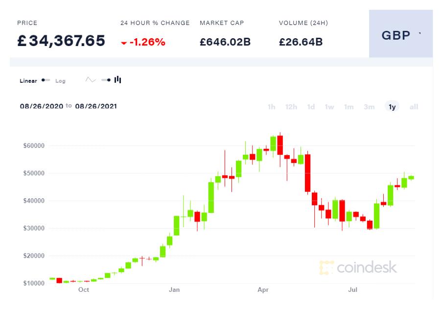 Intro to Cryptos Coinde10