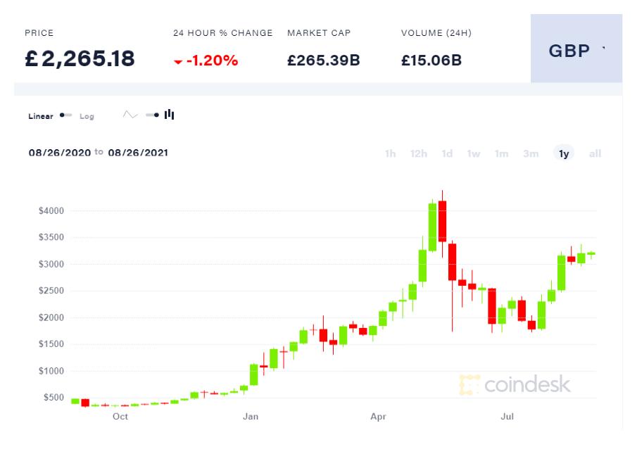 Intro to Cryptos Coinde12