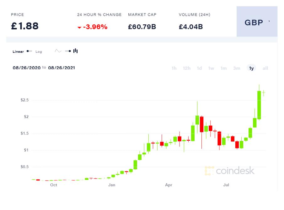 Intro to Cryptos Coinde17
