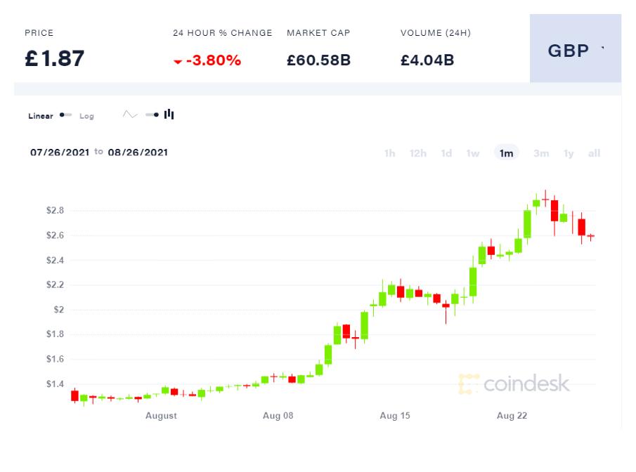 Intro to Cryptos Coinde18