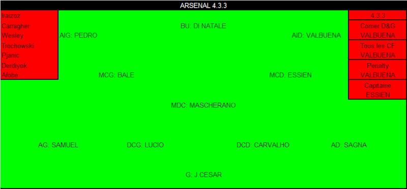 Compo 1/4 final match retour Avant Samedi 7H Arsena90