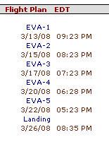 [STS123 / ISS1J/A] : Mission Eva10